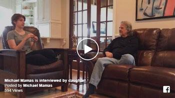 Michael Mamas - Huffington Post